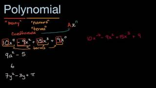Polynomials Intro | Mathematics II | High School Math | Khan Academy