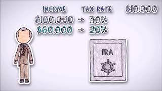 IRAs and Retirement Accounts