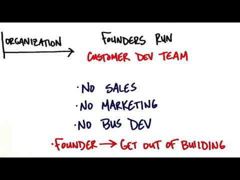 mp4 Startup Company Management Structure, download Startup Company Management Structure video klip Startup Company Management Structure
