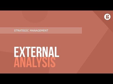 , title : 'External Analysis