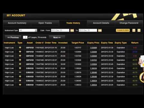 Opzioni binarie trading con deposito minimo 50