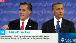 Presidential Debate 2012 on Deficit: Stop Borrowing From China