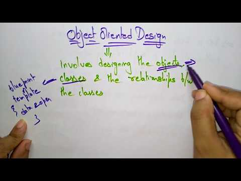 object oriented design | software engineering | - YouTube