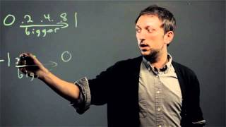 Ordering Positive & Negative Decimals : Math for Everyone