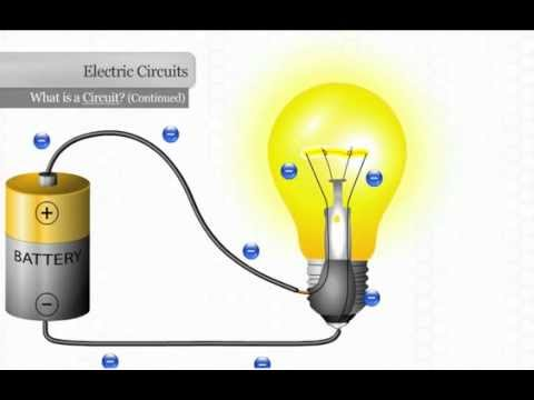 Explaining an Electrical Circuit - Region 10 ESC