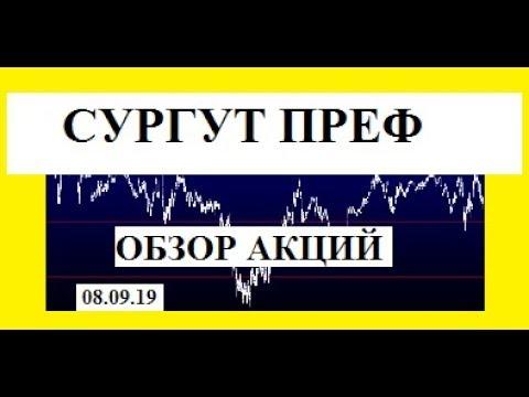 Бинарные опционы с депозитом 30 рублей