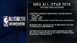 Inside The NBA: All-Star Voting Process