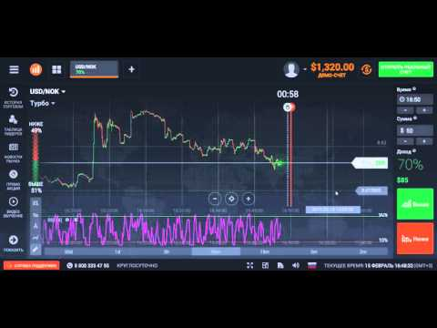 Formula for betting in binary options