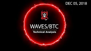 Waves Technical Analysis (WAVES/BTC) : Surfs Up [12.05.2018]