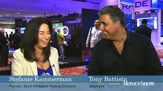 Tony Battista: TastyTrade History, Legends