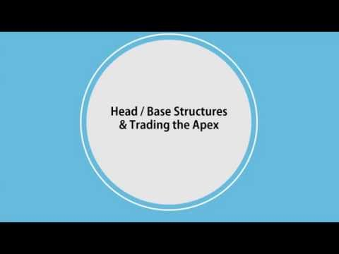 Forex Strategy — Trading the Apex