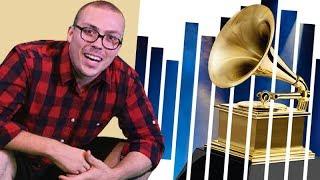 61st Grammy Awards Picks & Predictions!