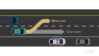 GAO: Emergency Responder Roadside Safety