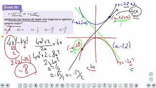 Eğitim Vadisi AYT Matematik 18.Föy Türev 3 Konu Anlatım Videoları