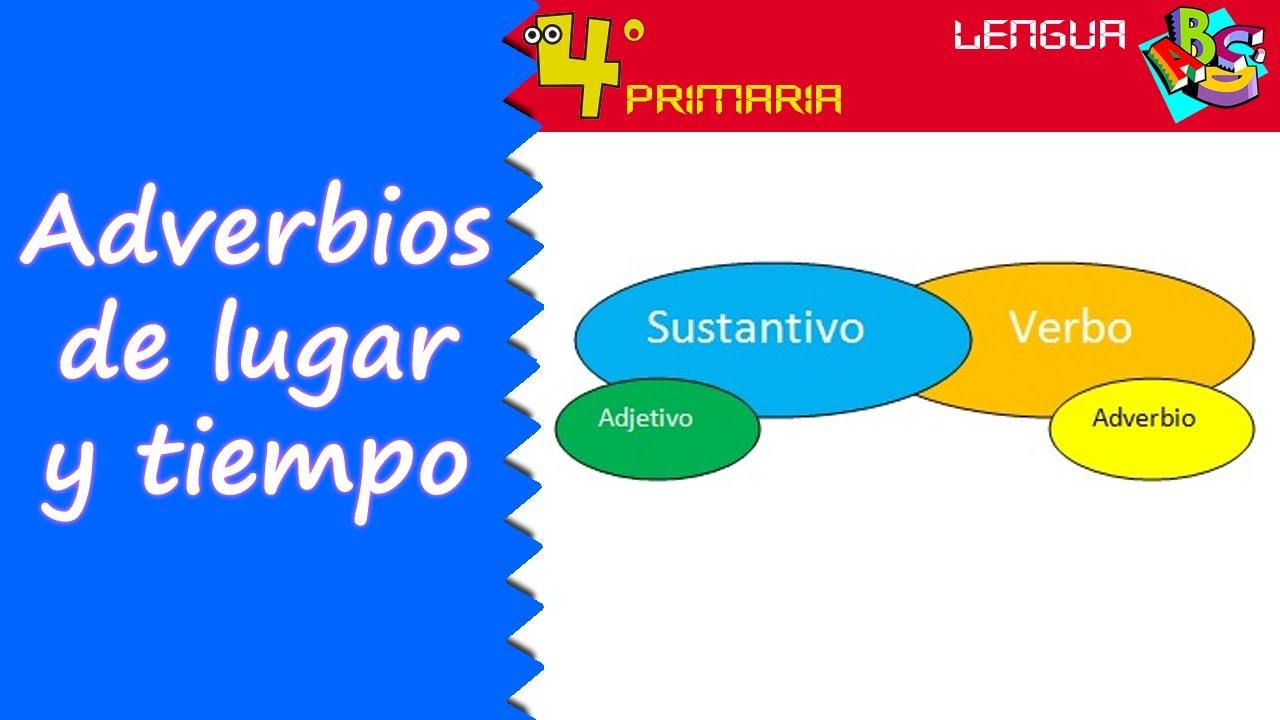 Lengua Castellana. 4º Primaria. Tema 10. Adverbios de lugar y de tiempo