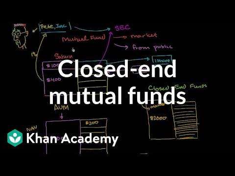 Liquidating investment funds