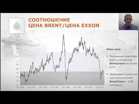 Форекс еженедельные банковские уровни