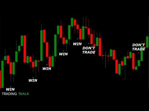 Binary Options Trading Strategy For Beginners - YouTube