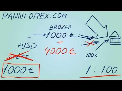 Индикатор бинарных опционов