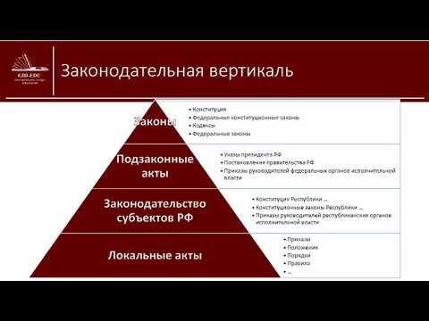 Основные приказы СПО