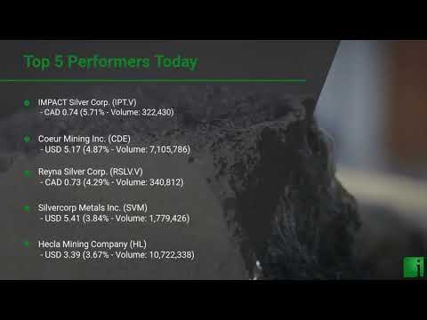 InvestorChannel's Silver Watchlist Update for Tuesday, Jul ... Thumbnail