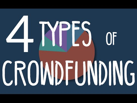 , title : 'The 4 Types of Crowdfunding