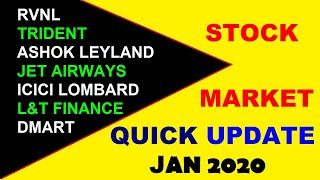 ( RVNL) ( TRIDENT) (ASHOK LEYLAND) ( ICICI LOMBARD) ( L&T FIN) ( JET AIRWAYS) ( DMART),stock by SMkC
