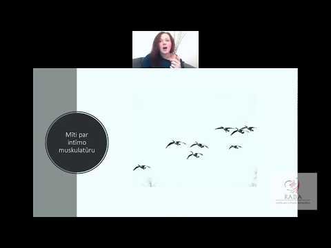 Video iespēju tirdzniecības stratēģijas