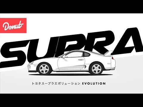 Evolution der Toyota Supra