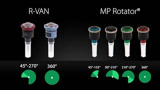 Watch Rain Bird R-VAN: A Complete Line of Rotary Nozzles
