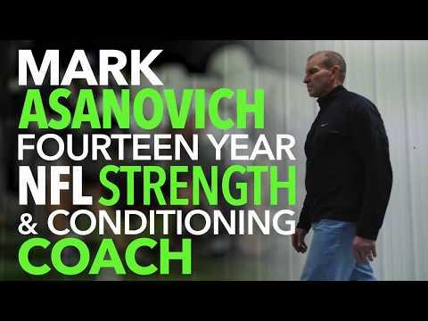 Videos - Dynamic Fitness & Strength