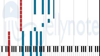 jumala - Apulanta [Sheet Music]