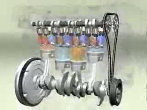 Assemblaggio e Funzionamento Motore 4T Benzina