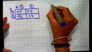 Principles of Inheritance and Variation 2