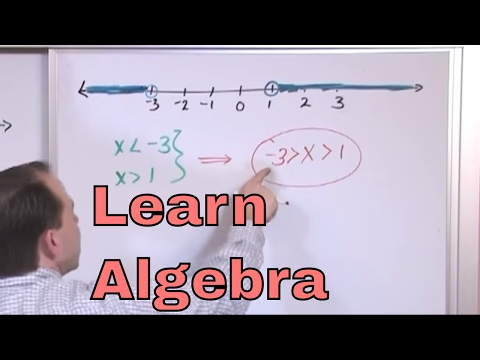 Lesson 1 - Real Numbers And Their Graphs (Algebra 1 Tutor)
