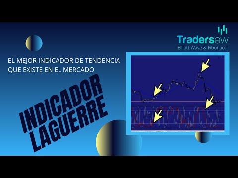 Prekybos signalai atsiliepimai