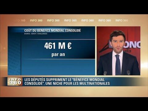 Niches fiscales : les multinationales ne pourront plus éviter les impôts en France