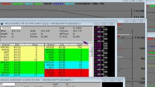 Pre Market Trading Strategies Trade Management Entry and Exits