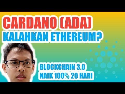 mp4 Tradingview Cardano, download Tradingview Cardano video klip Tradingview Cardano