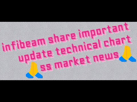 Infibeam latest important update ss market news