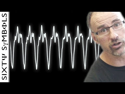 The Uncertainty Principle and Waves – Sixty Symbols