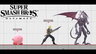 Super Smash Bros Ultimate ALL Characters Size Comparison