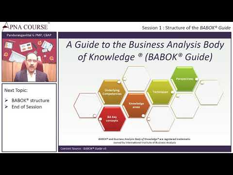 Introduction and Overview of CBAP Certification | Certified Business ...