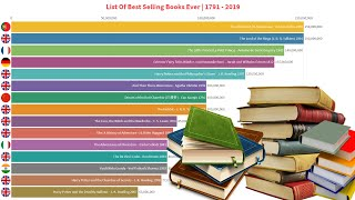 List Of Best Selling Books Ever Statistics Video | 1791 - 2019
