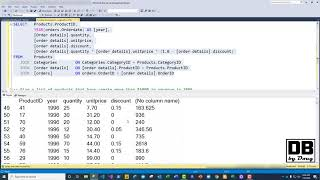 Approach to Complex SQL Queries