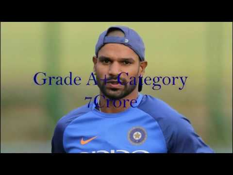 Indian Mens Cricket Player Earning as well as Grade per 2018 Contract