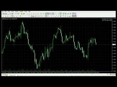Cme gap bitcoin tradingview