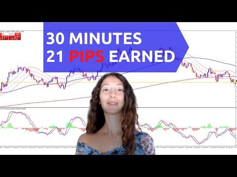 Bináris opciók kereskedési videó q opton
