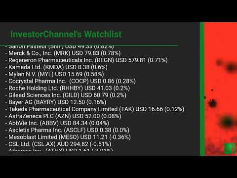 InvestorChannel's Covid-19 Watchlist Update for Friday, October 23, 2020, 16:30 EST