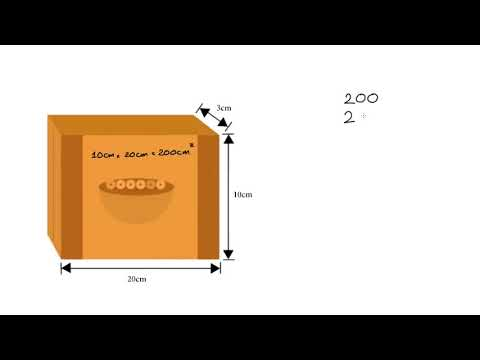 الصف السادس الرياضيات الهندسة مساحة سطح الصندوق
